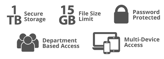 1 TB Secure Storage, 15 GB File Size Limit, Password Protected, Department Based Access, Multi-Device Access
